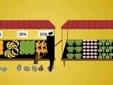Desperdicio de alimentos :Trabalho de Biologia ( Clarinha Edit )