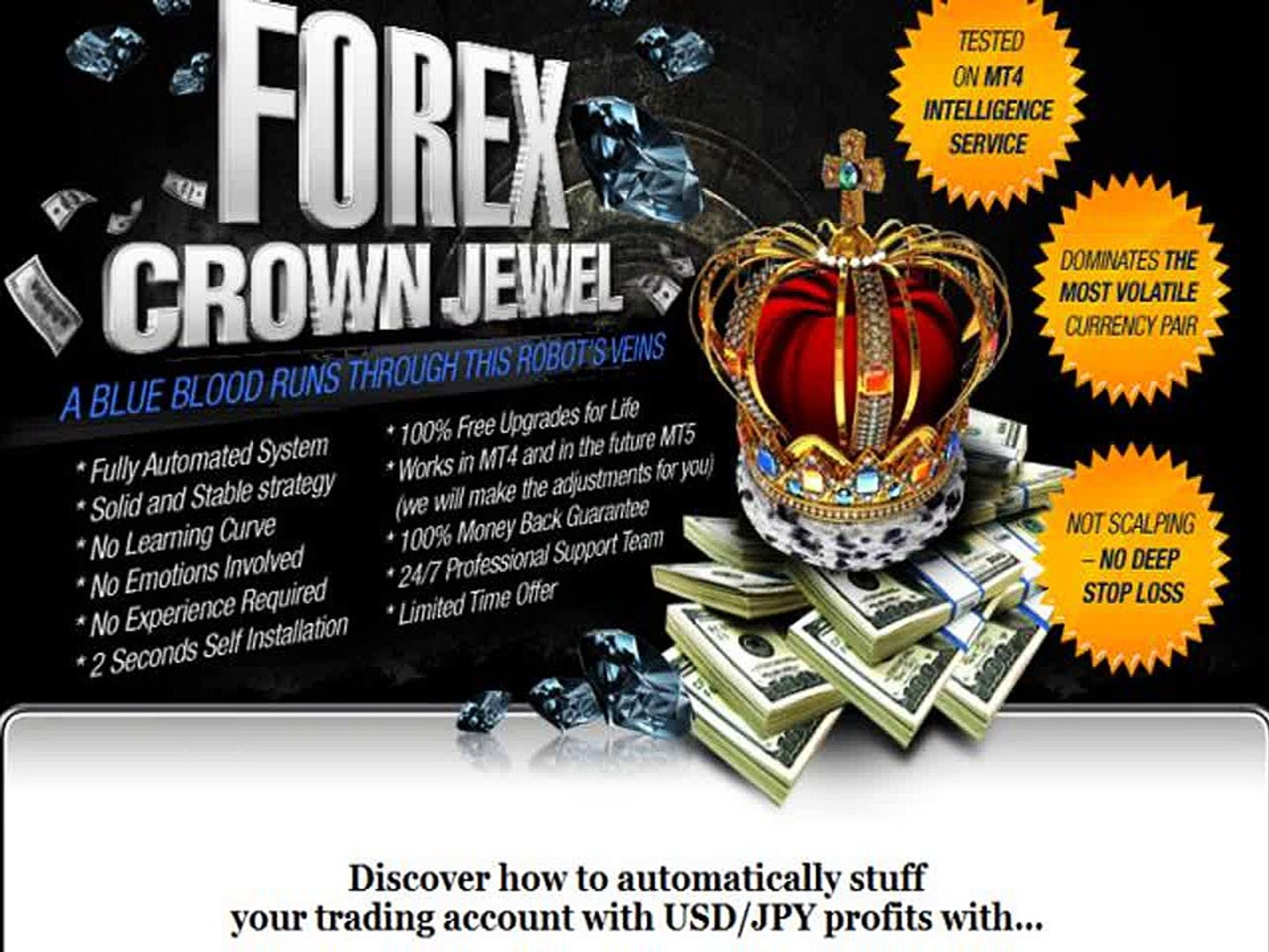 Forex crown jewel offsetting long position forex