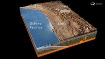 Megaterremoto y Tsunami en Chile, Zona Norte - Infografia Arica, Iquique, Tocopilla, Antofagasta