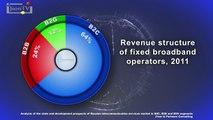 Russian Telecommunication Services Markets in B2C, B2B And B2G Segments