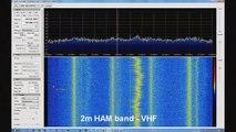 RTL SDR DVB-T Dongle (RTL2832U+R820T)