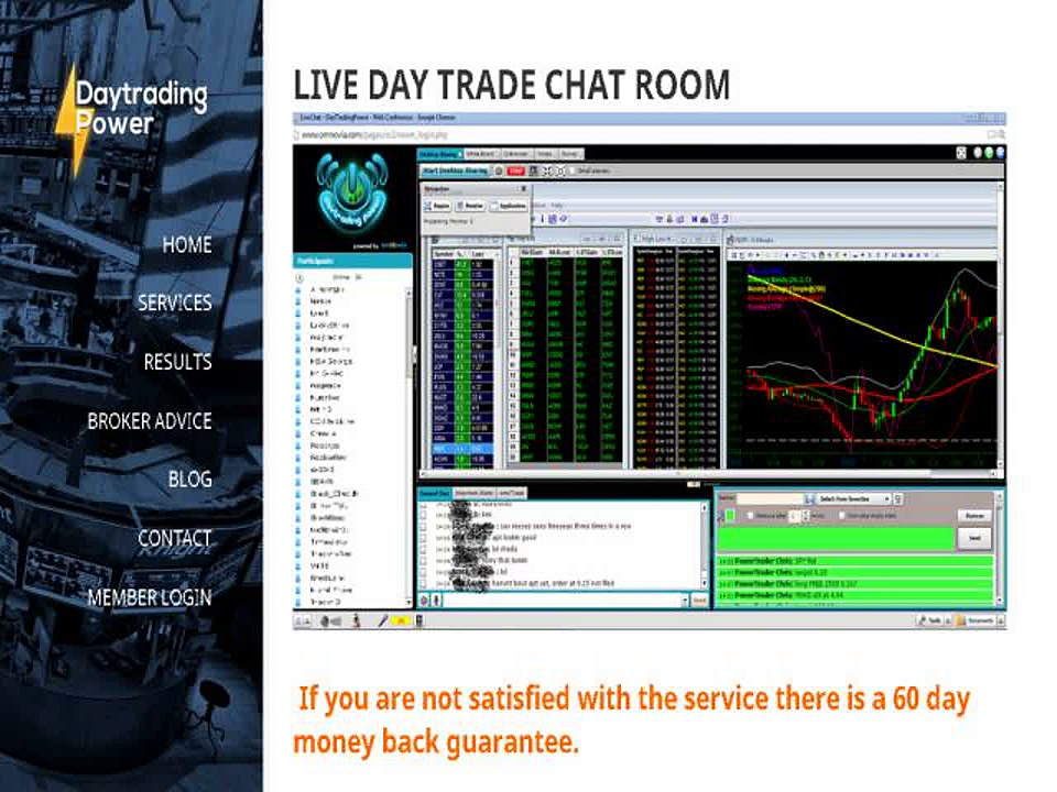 The Day Trading Power Live Chatroom