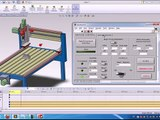 Co-Simulation LabVIEW and SolidWorks - NI SoftMotion Module