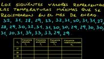 Distribución de frecuencias - Probabilidad y estadística - Educatina