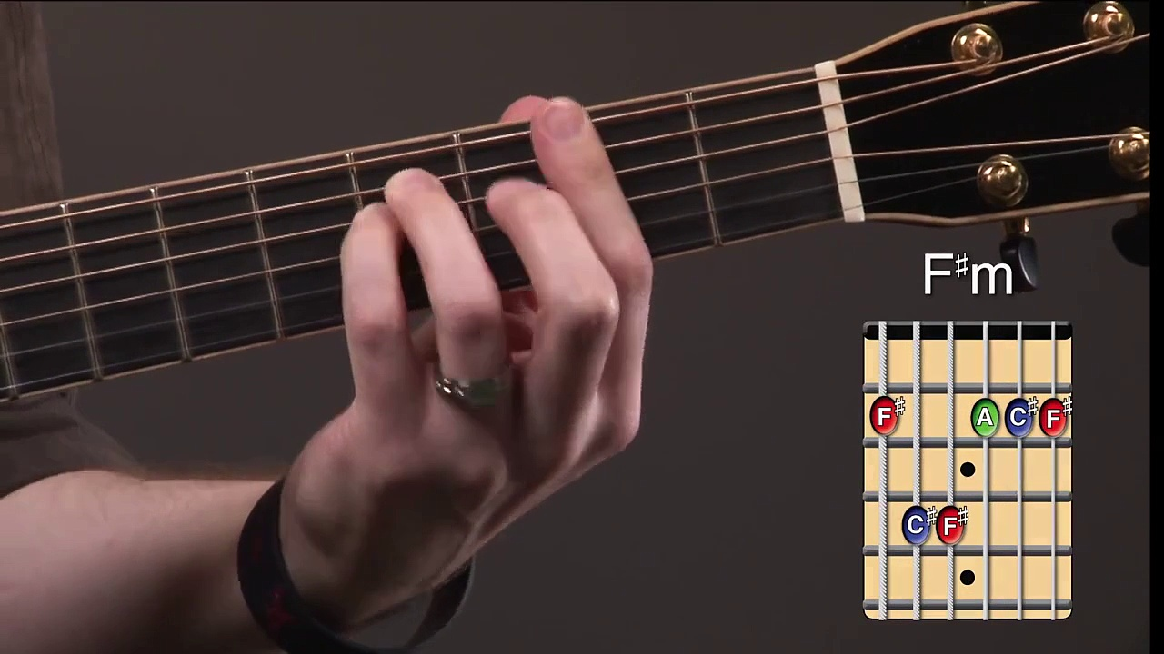 Guitar Note Mastery.