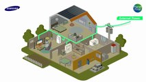 SAMSUNG Smart Energy Management System for your home ~ Redefining Residential Standards [by ESE]
