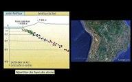 GEO4 - Tectonique des plaques
