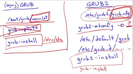 Grub2 Resource   Learn About, Share and Discuss Grub2 At Popflock com