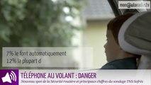 CHIFFRES   Téléphone au volant : danger