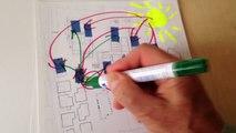 Un système énergétique de quartier avec stockage de l'énergie solaire - une source d'énergie eff..