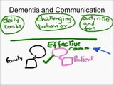 Dementia and Communication: Problems faced, tips for family caregivers
