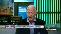 UKIP Win is Real Threat to Labour Share of Vote | CNBC International
