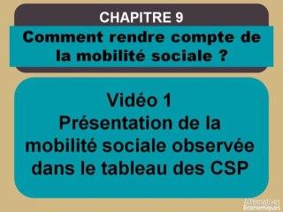 Term chap 7 Présentation de la mobilité sociale observée dans le tableau des CSP (1)