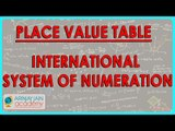 CBSE Class VI maths,  ICSE Class VI maths -  Place value Table   International System of Numeration
