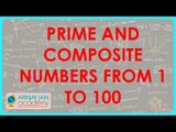 1218. $ CBSE  VI Maths,  ICSE Class VI Maths -  Finding Prime and Composite Numbers from 1 to 100