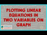 1336.CBSE  Maths Class IX, ICSE Maths  -    Plotting Linear equations in two variables on graph