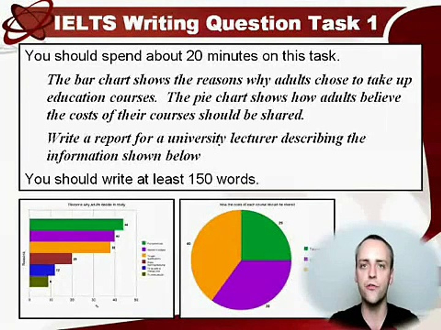 IELTS Writing Achieve 5 5 - Example IELTS Test 2 - Bar and Pie Chart -  video dailymotion