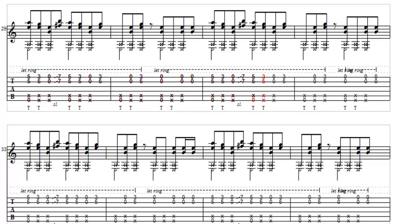 Immortals – Fall Out Boy – Fingerstyle Guitar Tabs