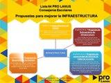 PROPUESTAS PARA EL CONSEJO ESCOLAR DE LANUS - PRO LANUS