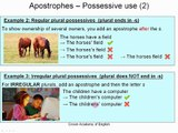 How to use apostrophes ¦ Using apostrophes ¦ English punctuation | English Attack