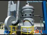 Grinding mill machine, operation, working principle, parameter, manufacturer. Video