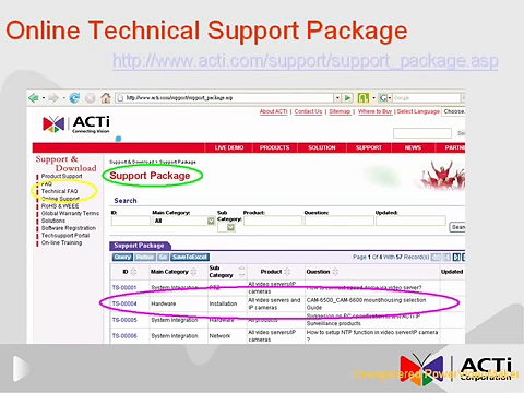 ACTi Technical Support(Basic Technical Session)