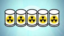 Kit enseignant: les déchets radioactifs, gérer le risque