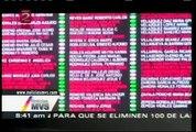 """La Corte le """"cierra la puerta"""" a la opinión de la sociedad mexicana.- Aristegui"""