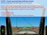 Falcon 4.0 Allied Force ed Open Falcon - Atterraggio