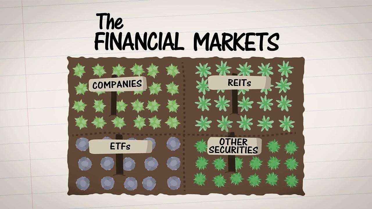 Basics of Trading & Investing (1/3) – Market Basics