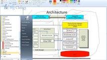 Oracle OBIEE Online Training | OBIEE 11g Video Tutorials