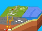 Rock cycle animation for elearning