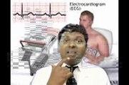 Myocardial Infarction: Treatment Guidelines