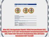 80m CAT.7 Verlegekabel Gigabit 10Gbit Netzwerkkabel CAT.7 1000Mhz SFTP S/FTP CAT7 Netwerkkabel