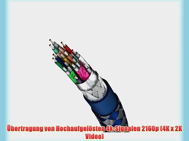 Inakustik Premium II High Speed HDMI 2.0 Kabel mit Ethernet Blau//Silber 1,5 m