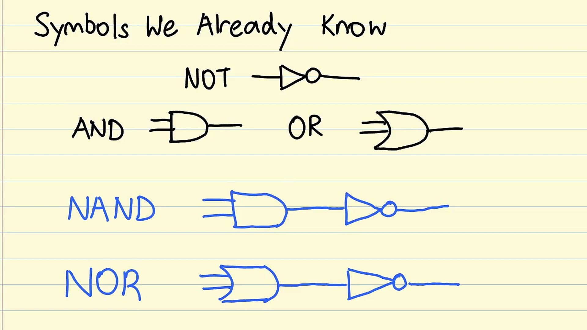 And Or Nand Nor Xor Xnor logic gates 04: nand, nor, xor and xnor