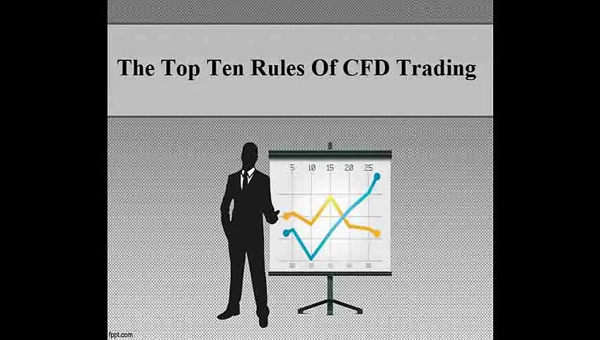 inside option#top 10 rules of CFD Trading