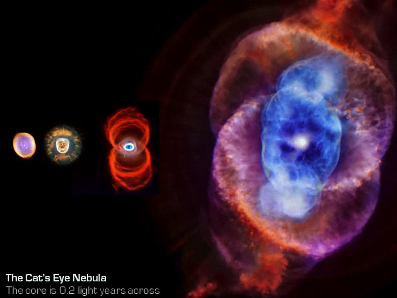 Nebula Size Comparison