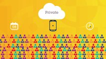 Increase mobile agility with private clouds