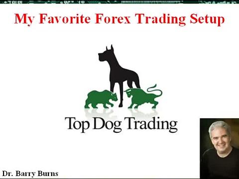 Forex Trading – My Favorite Setup