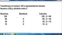 MATEMÁTICAS Conversión de un número decimal a binario MATEMÁTICAS DISCRETAS