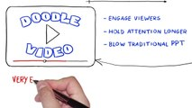 How to Make a Whiteboard Animation - Create Whiteboard Videos