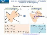 Dynamics Lecture 30: Equations of motion for general plane motion