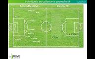 Uitleg BigMove GG/ZZ-visie aan de hand van voetbalveld
