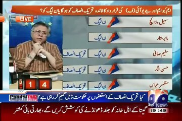 Who Will Be Beneficiary Of Deseating PTI Members Hassan Nisar Response