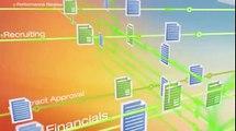 Enterprise Content Management (ECM) and Workflow - Perceptive Software