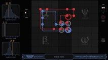 SpaceChem Sernimir IV Research: Double Bonds