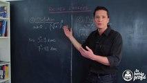 Racines carrées  : définition - Mathématiques 3e - Les Bons Profs