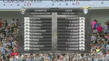 All Goals and Highlights HD | Juventus 2-0 Lazio - Super Coppa Italia 08.08.2015 HD