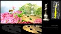 "CGI VFX Breakdowns & Showreels HD: ""FX/ Lighting/Compositing Reel"" -  by Brian Alvarez"